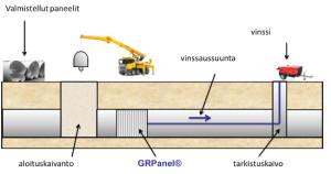 GR panelin asennus